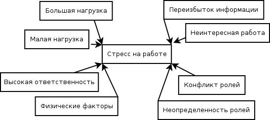 Нестрессовый тест отрицательный ктг - 2